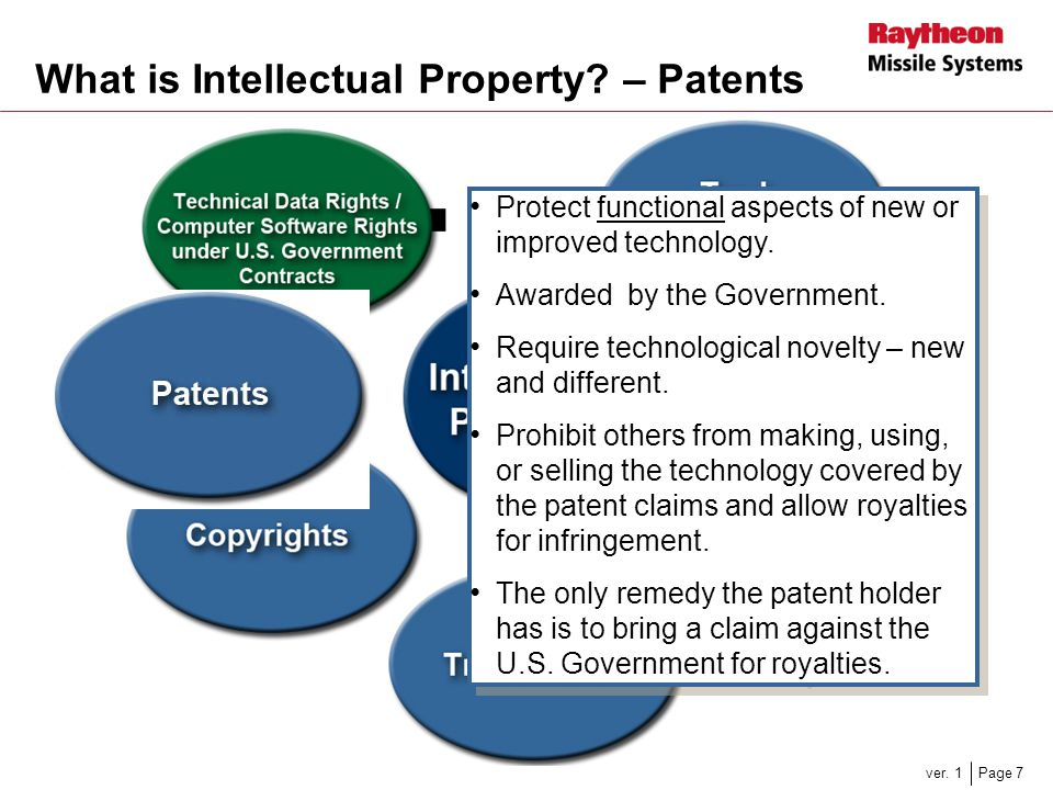 Page 7ver. 1 What is Intellectual Property? – Patents Protect functional aspects of new or improved technology. Awarded by the Government. Require tec
