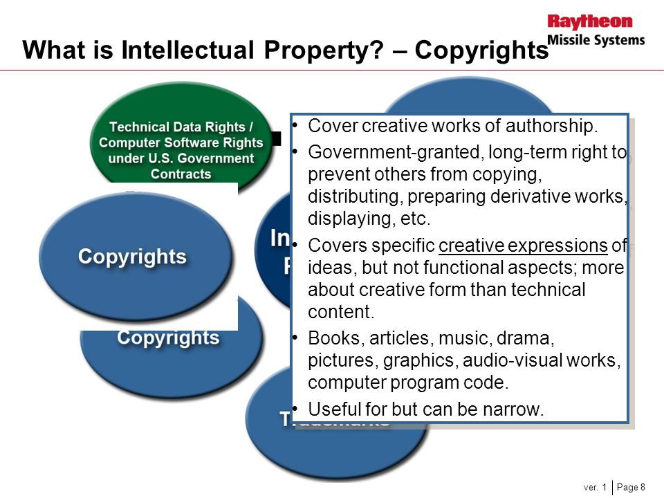 Page 8ver. 1 What is Intellectual Property? – Copyrights Cover creative works of authorship. Government-granted, long-term right to prevent others fro