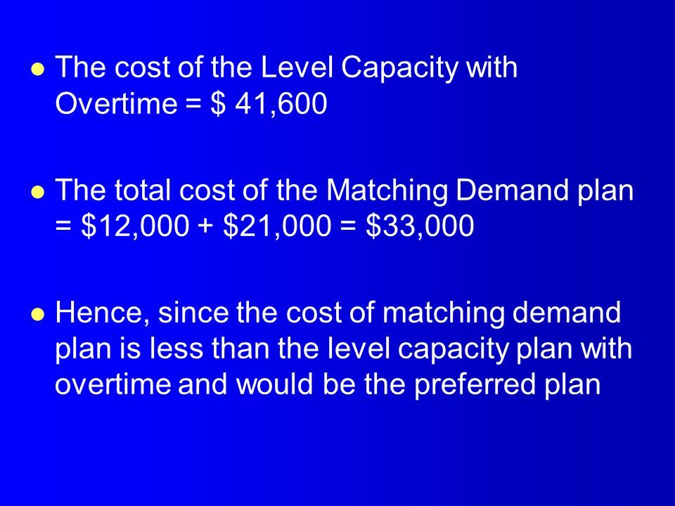 l The cost of the Level Capacity with Overtime = $ 41,600 l The total cost of the Matching Demand plan = $12,000 + $21,000 = $33,000 l Hence, since th