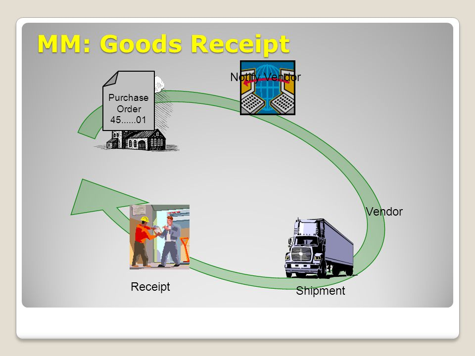 MM: Goods Receipt Purchase Order 45......01 Vendor Notify Vendor Shipment Receipt