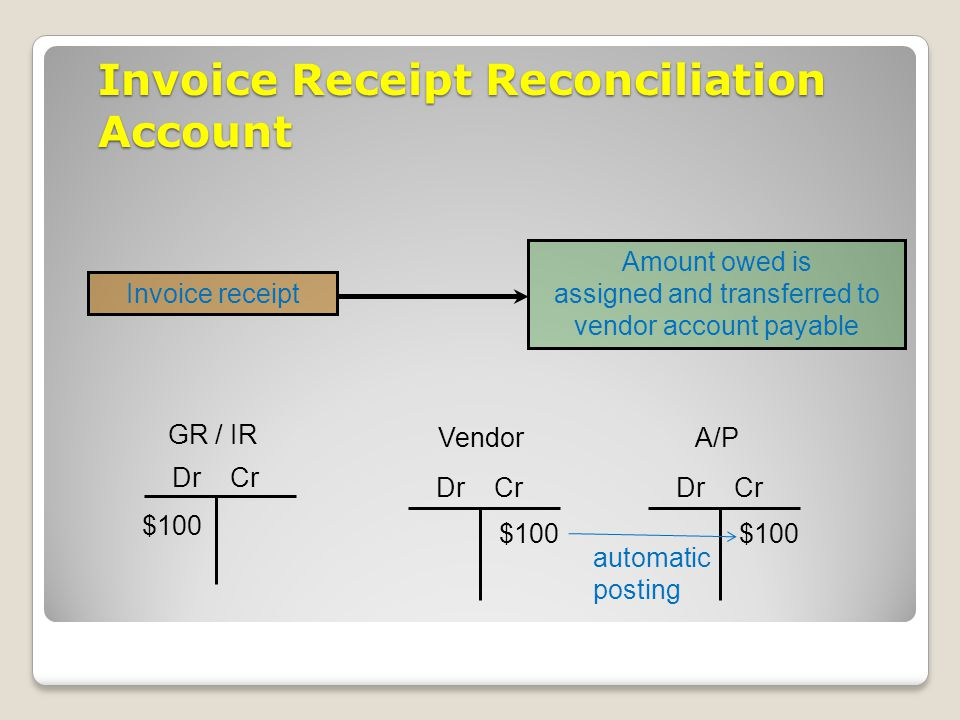 Invoice Receipt Reconciliation Account Amount owed is assigned and transferred to vendor account payable Invoice receipt Dr Cr Vendor $100 Dr Cr GR /