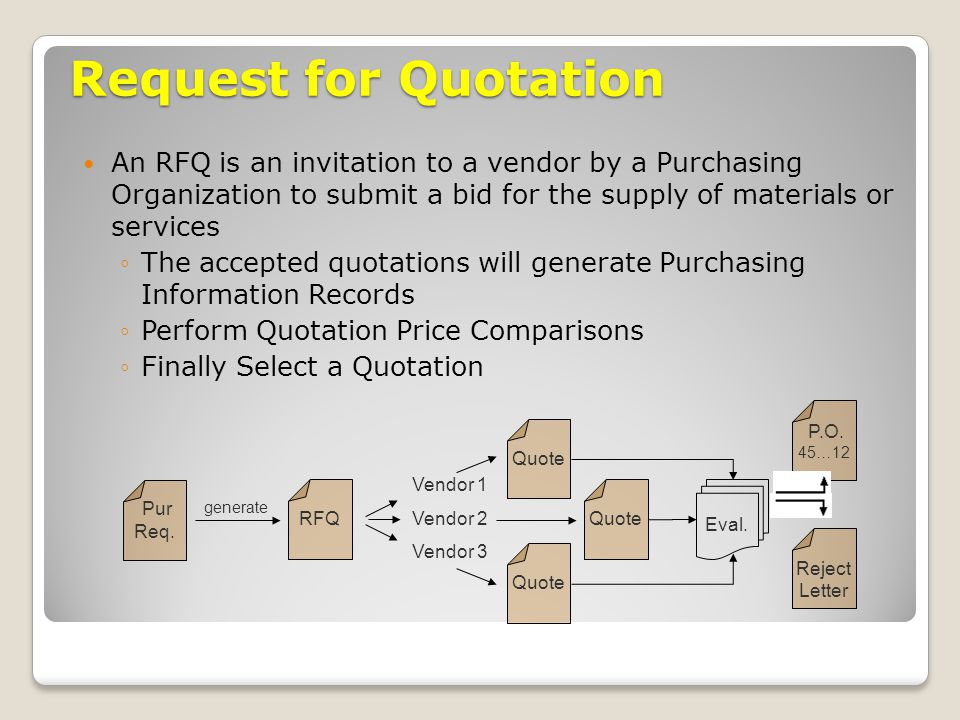 Request for Quotation An RFQ is an invitation to a vendor by a Purchasing Organization to submit a bid for the supply of materials or services ◦The accepted quotations will generate Purchasing Information Records ◦Perform Quotation Price Comparisons ◦Finally Select a Quotation Pur Req.