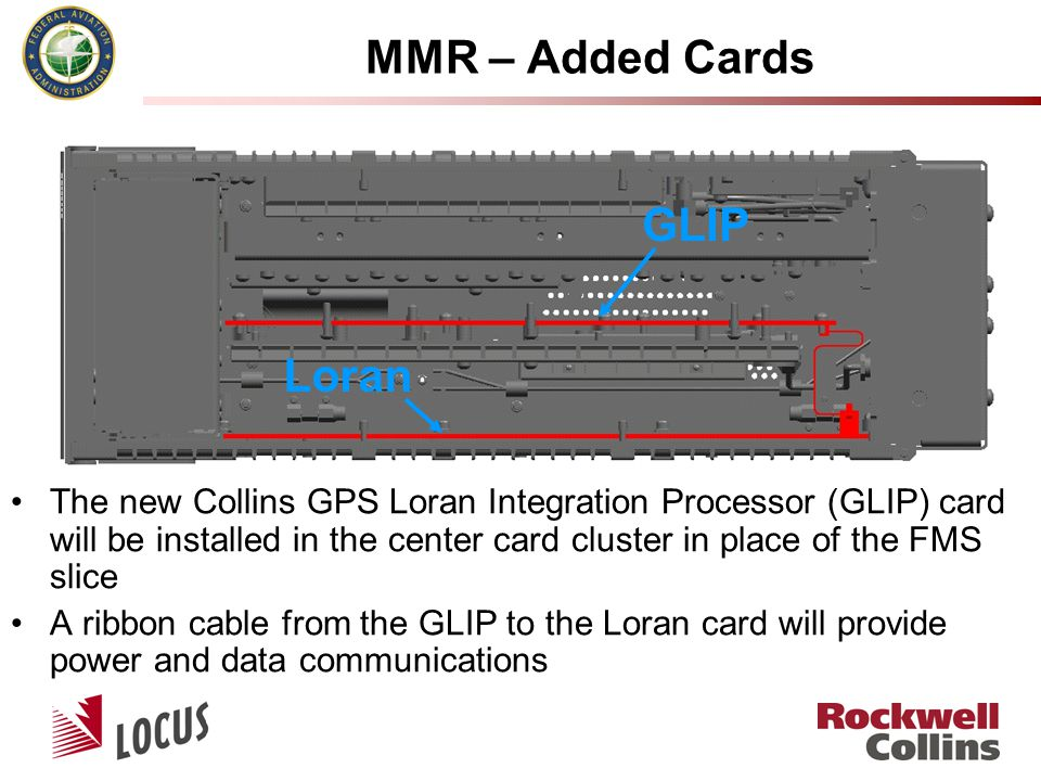 GLIP Loran MMR – Added Cards The new Collins GPS Loran Integration Processor (GLIP) card will be installed in the center card cluster in place of the