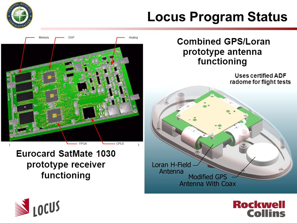 Locus Program Status Eurocard SatMate 1030 prototype receiver functioning Combined GPS/Loran prototype antenna functioning Uses certified ADF radome for flight tests