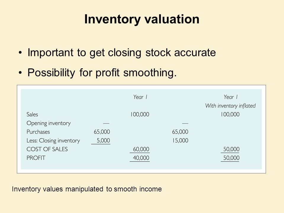 Inventory valuation (Continued) Inventory values manipulated to smooth income (Continued)