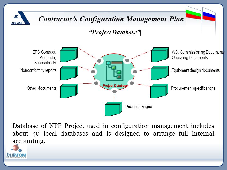 """Project Database""
