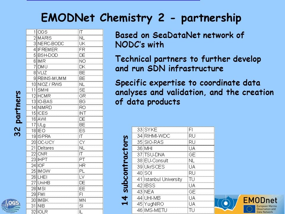 EMODNet Chemistry 2 - partnership Based on SeaDataNet network of NODC's with Technical partners to further develop and run SDN infrastructure Specific