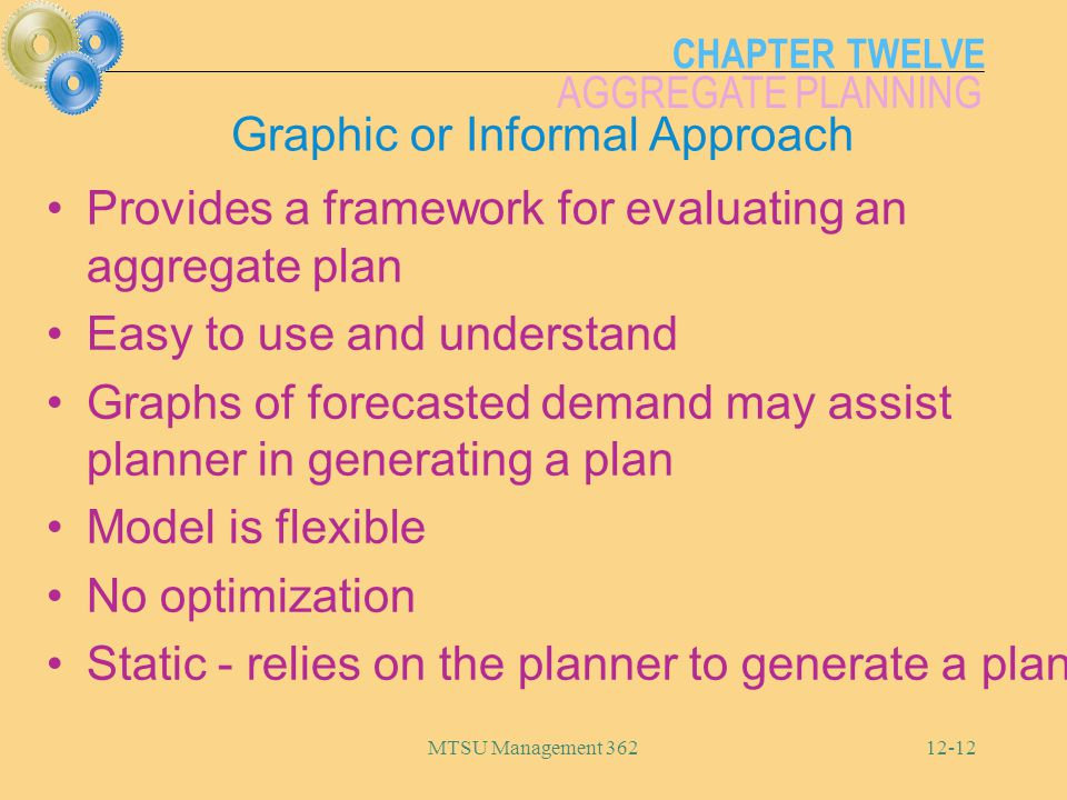CHAPTER TWELVE AGGREGATE PLANNING MTSU Management 36212-12 Graphic or Informal Approach Provides a framework for evaluating an aggregate plan Easy to
