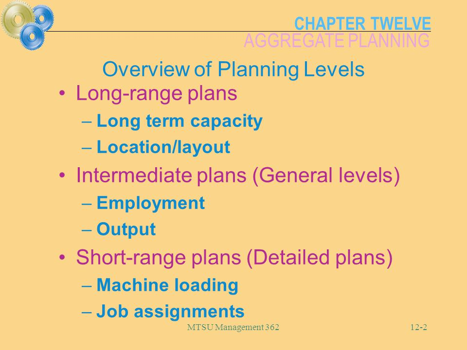 CHAPTER TWELVE AGGREGATE PLANNING MTSU Management 36212-3 Corporate strategies and policies Economic, competitive, and political conditions Aggregate demand forecasts Business Plan Production plan Master schedule Establishes production and capacity strategies Establishes production capacity Establishes schedules for specific products Figure 12-1 Planning Sequence