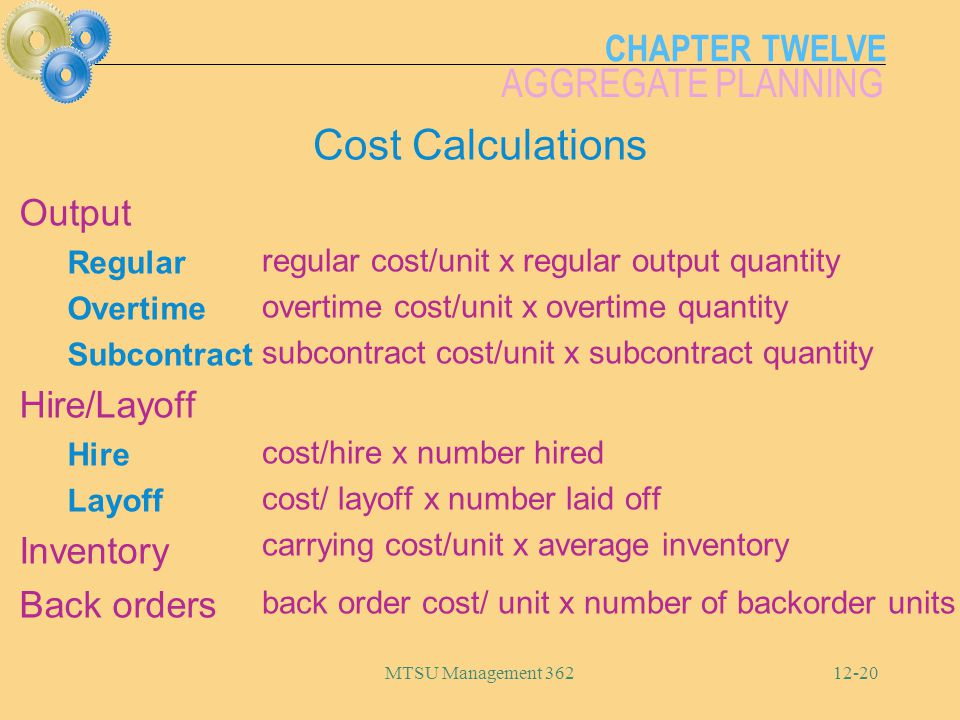 CHAPTER TWELVE AGGREGATE PLANNING MTSU Management 36212-20 Cost Calculations Output Regular Overtime Subcontract Hire/Layoff Hire Layoff Inventory Bac