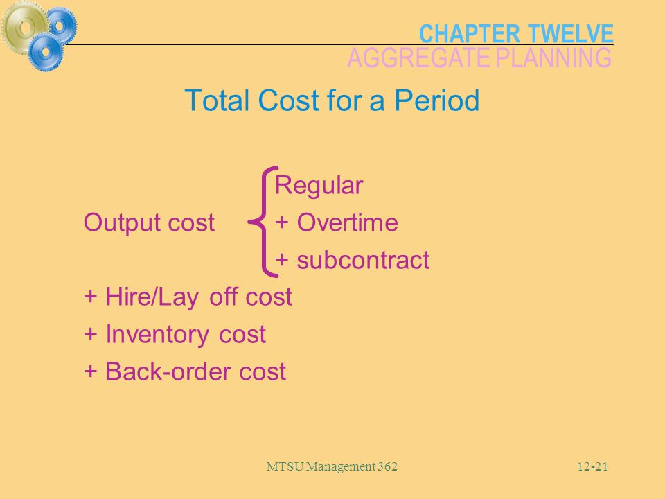 CHAPTER TWELVE AGGREGATE PLANNING MTSU Management 36212-21 Total Cost for a Period Output cost + Hire/Lay off cost + Inventory cost + Back-order cost