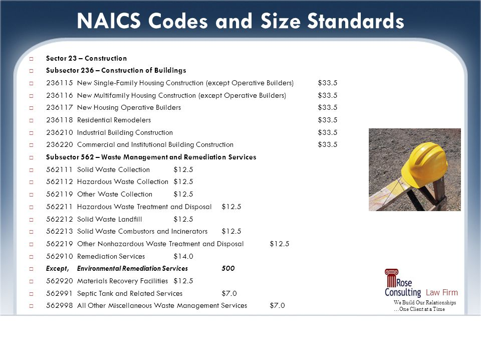 We Build Our Relationships …One Client at a Time Law Firm NAICS Codes and Size Standards  Sector 23 – Construction  Subsector 236 – Construction of