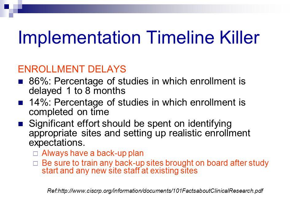 Implementation Timeline Killer ENROLLMENT DELAYS 86%: Percentage of studies in which enrollment is delayed 1 to 8 months 14%: Percentage of studies in