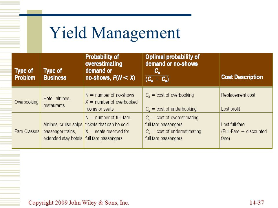 Copyright 2009 John Wiley & Sons, Inc.14-38 Yield Management (cont.)