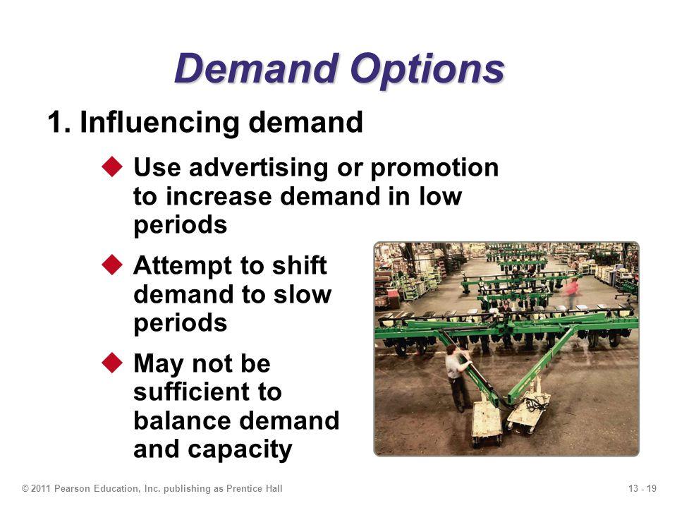 13 - 20© 2011 Pearson Education, Inc.publishing as Prentice Hall Demand Options 2.