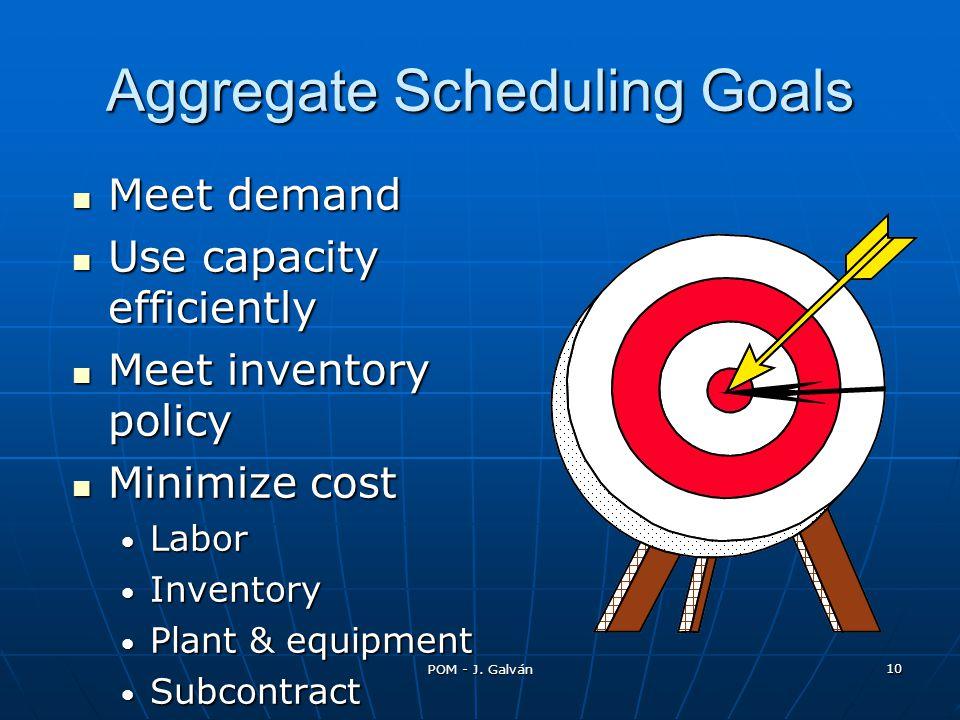 POM - J. Galván 10 Meet demand Meet demand Use capacity efficiently Use capacity efficiently Meet inventory policy Meet inventory policy Minimize cost