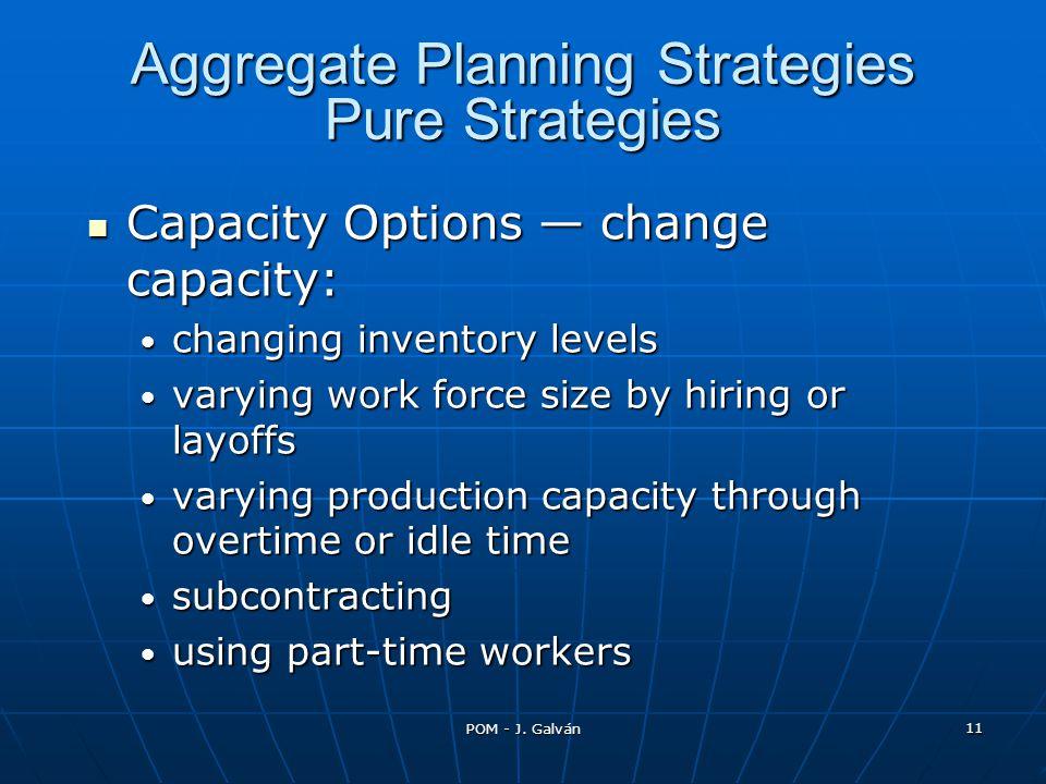 POM - J. Galván 11 Aggregate Planning Strategies Pure Strategies Capacity Options — change capacity: Capacity Options — change capacity: changing inve