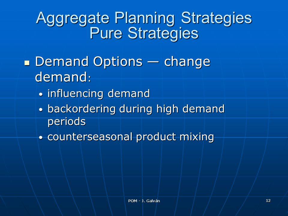 POM - J. Galván 12 Aggregate Planning Strategies Pure Strategies Demand Options — change demand : Demand Options — change demand : influencing demand