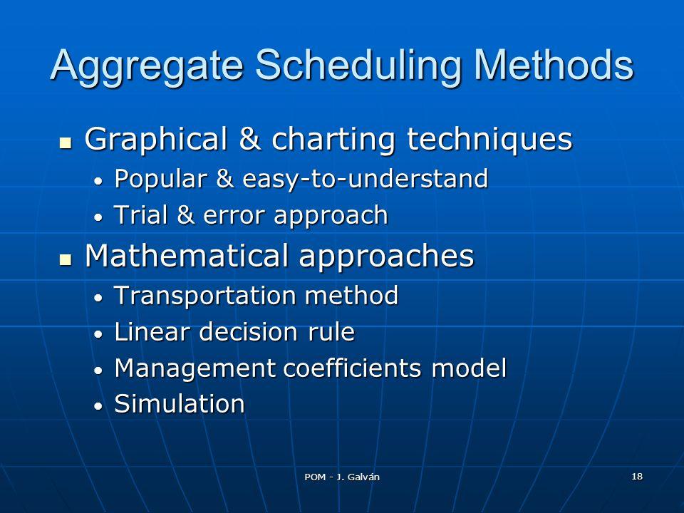 POM - J. Galván 18 Graphical & charting techniques Graphical & charting techniques Popular & easy-to-understand Popular & easy-to-understand Trial & e