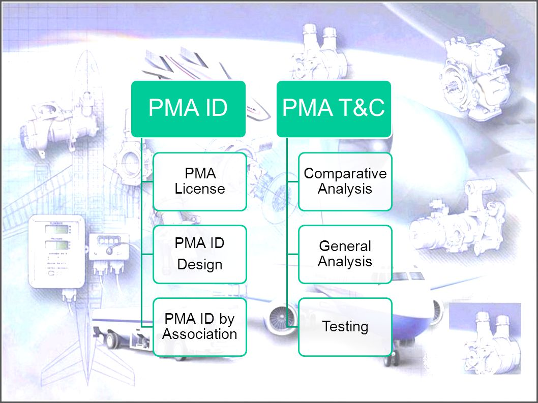 A PMA [Parts Manufacturing Authority] therefore is a specific way to obtain FAA approval to replace or modify a component to be installed onto a Type