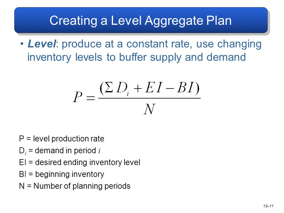 Creating a Level Aggregate Plan Level: produce at a constant rate, use changing inventory levels to buffer supply and demand P = level production rate D i = demand in period i EI = desired ending inventory level BI = beginning inventory N = Number of planning periods 13–11