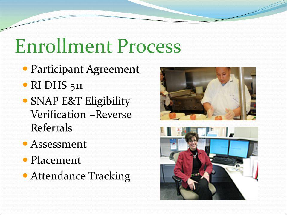 Enrollment Process Participant Agreement RI DHS 511 SNAP E&T Eligibility Verification –Reverse Referrals Assessment Placement Attendance Tracking