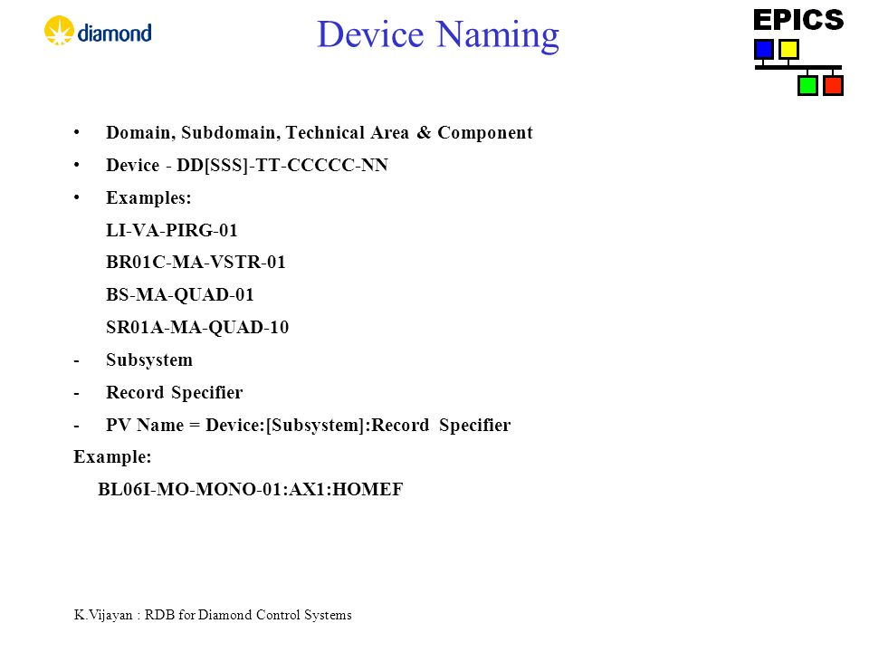 K.Vijayan : RDB for Diamond Control Systems Device Naming Domain, Subdomain, Technical Area & Component Device - DD[SSS]-TT-CCCCC-NN Examples: LI-VA-PIRG-01 BR01C-MA-VSTR-01 BS-MA-QUAD-01 SR01A-MA-QUAD-10 -Subsystem -Record Specifier -PV Name = Device:[Subsystem]:Record Specifier Example: BL06I-MO-MONO-01:AX1:HOMEF