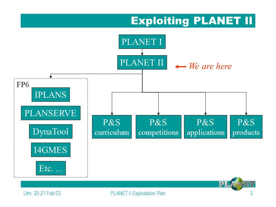 Ulm, 20-21 Feb 03PLANET II Exploitation Plan3 Exploiting PLANET II PLANET I PLANET II DynaTool PLANSERVE IPLANS Etc....