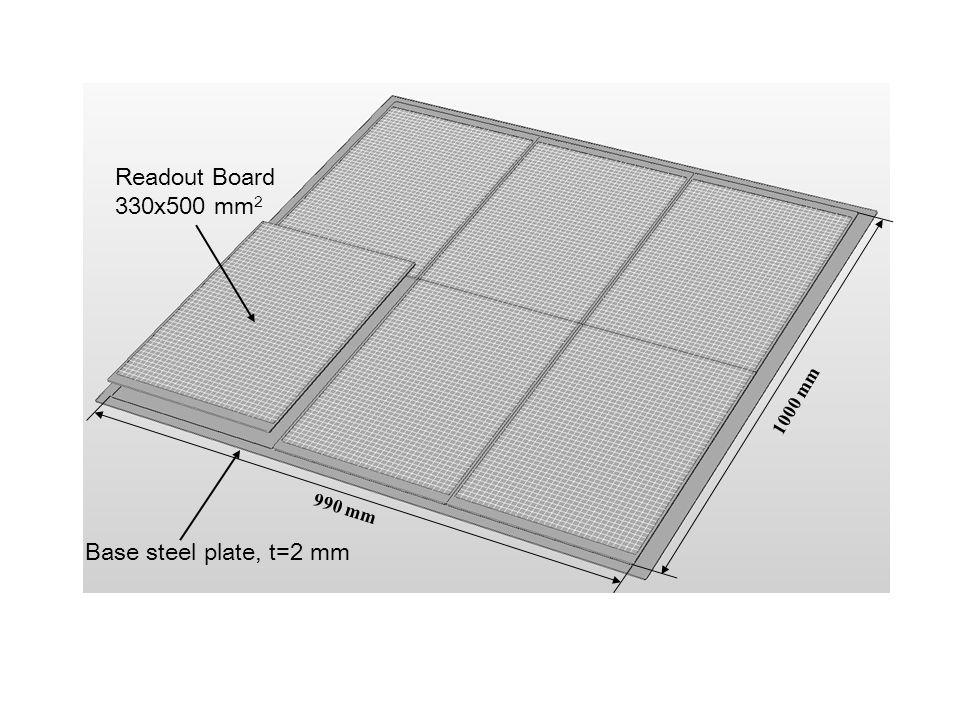 Base steel plate, t=2 mm Readout Board 330x500 mm 2 990 mm 1000 mm
