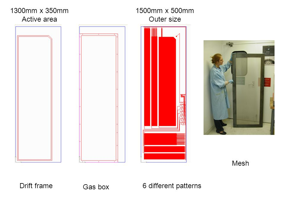 Drift frame Gas box 6 different patterns Mesh 1500mm x 500mm Outer size 1300mm x 350mm Active area