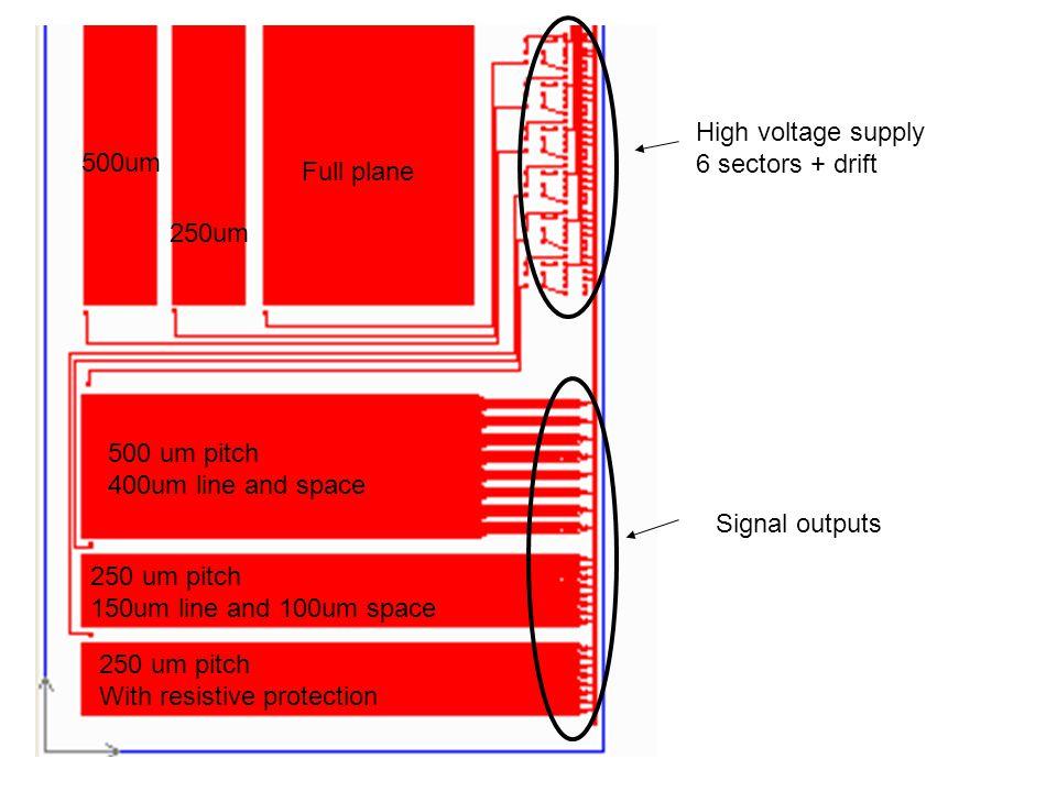 500 um pitch 400um line and space 250 um pitch 150um line and 100um space 250 um pitch With resistive protection High voltage supply 6 sectors + drift Signal outputs 500um 250um Full plane