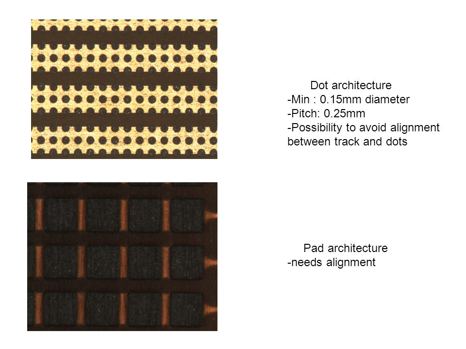 Dot architecture -Min : 0.15mm diameter -Pitch: 0.25mm -Possibility to avoid alignment between track and dots Pad architecture -needs alignment