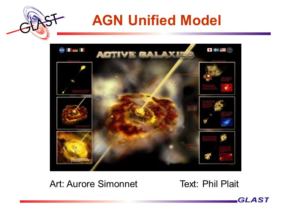 AGN Unified Model Art: Aurore Simonnet Text: Phil Plait
