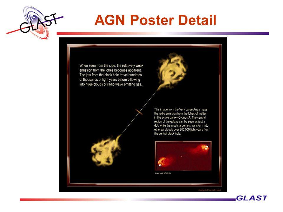 AGN Poster Detail