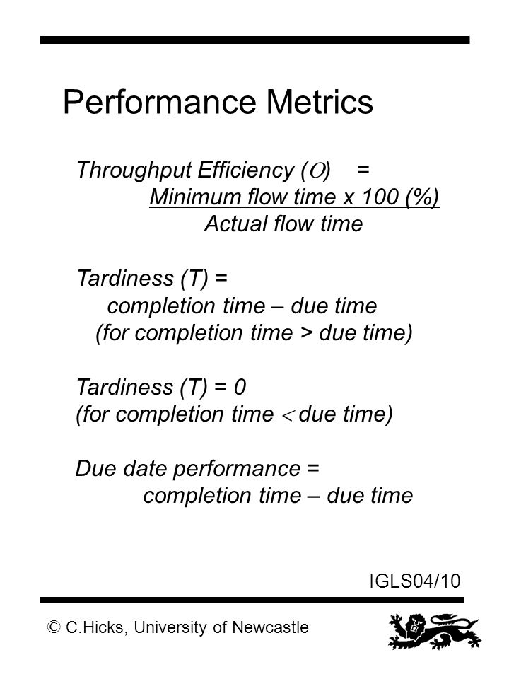 © C.Hicks, University of Newcastle IGLS04/10 Throughput Efficiency (  ) = Minimum flow time x 100 (%) Actual flow time Tardiness (T) = completion time – due time (for completion time > due time) Tardiness (T) = 0 (for completion time  due time) Due date performance = completion time – due time Performance Metrics