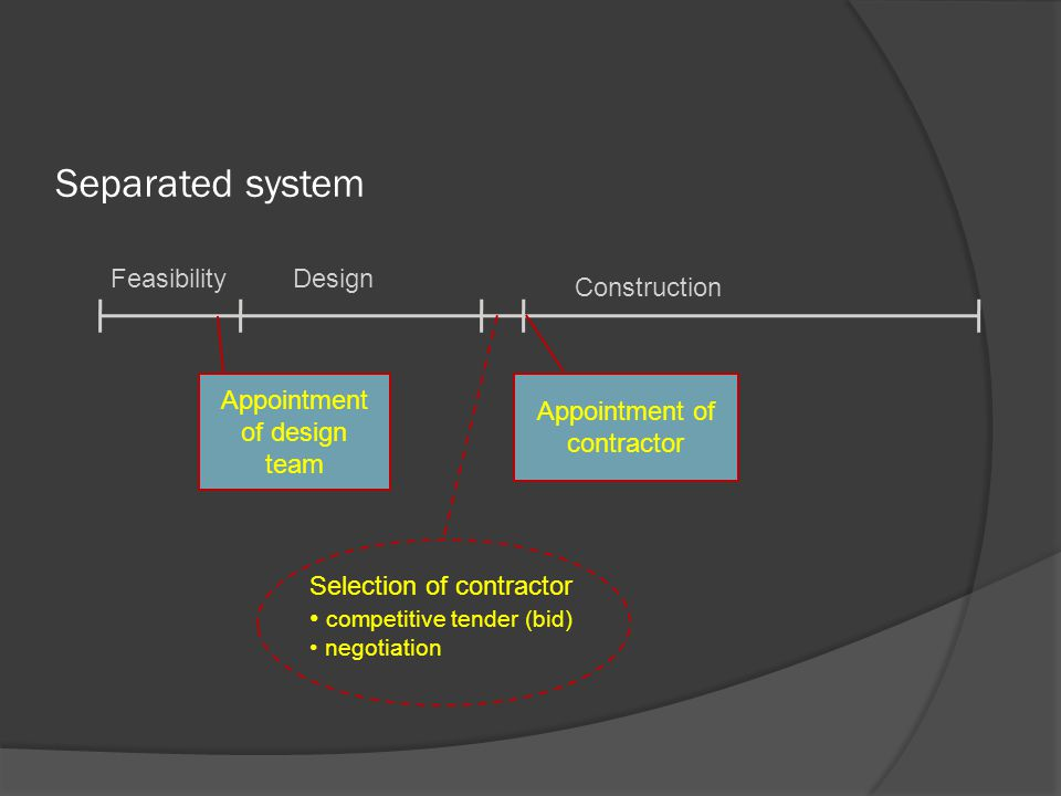 Separated system FeasibilityDesign Construction Appointment of design team Appointment of contractor Selection of contractor competitive tender (bid)