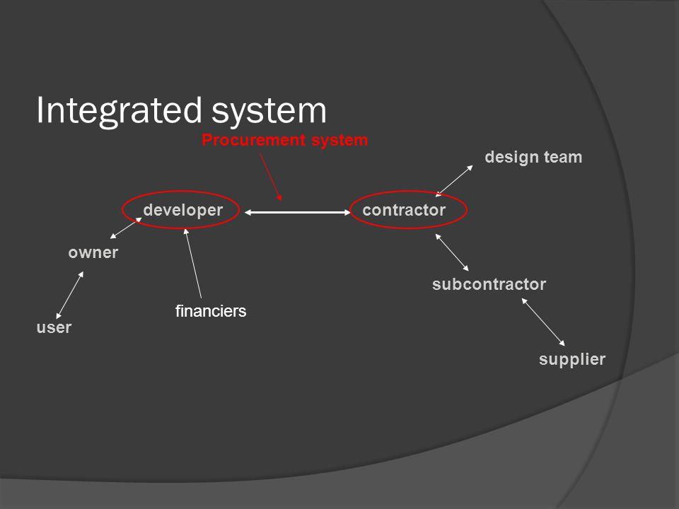 Integrated system user owner developer design team contractor subcontractor supplier Procurement system financiers