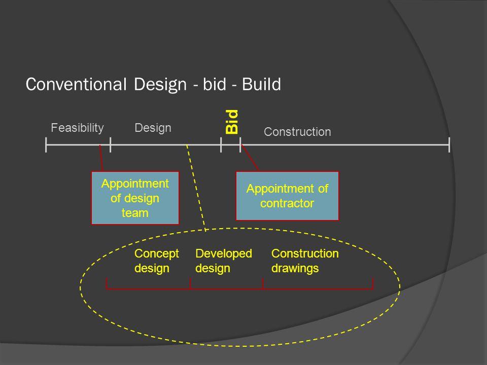 Conventional Design - bid - Build FeasibilityDesign Bid Construction Appointment of design team Appointment of contractor Concept design Developed des