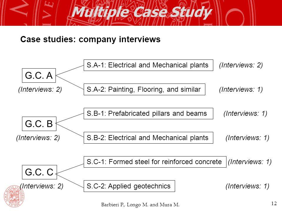 Barbieri P., Longo M. and Mura M. 12 Case studies: company interviews Multiple Case Study G.C.