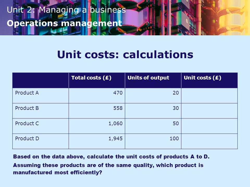 Unit 2: Managing a business Operations management Unit costs: calculations Based on the data above, calculate the unit costs of products A to D.