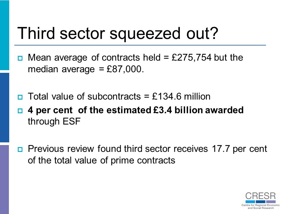 Third sector squeezed out.