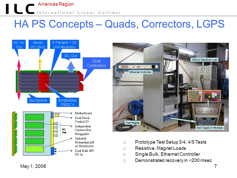 Americas Region May 1, 20067 HA PS Concepts – Quads, Correctors, LGPS  Prototype Test Setup 3/4, 4/5 Tests  Resistive, Magnet Loads  Single Bulk, Ethernet Controller  Demonstrated recovery in <200 msec