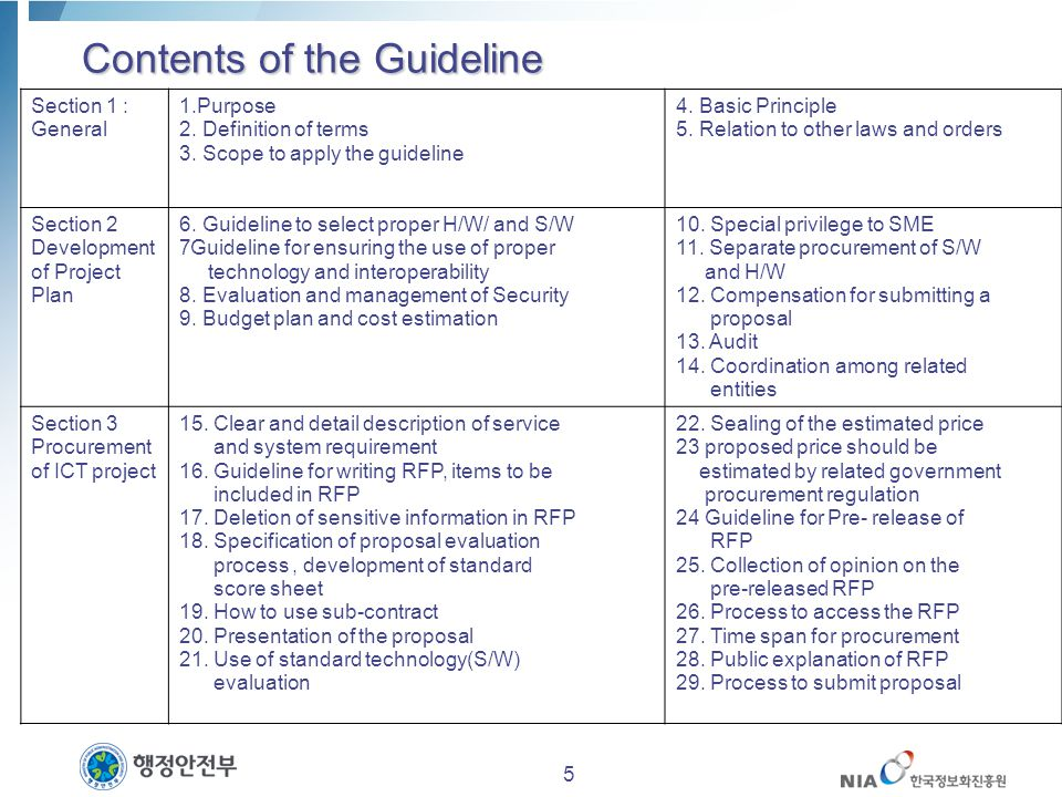 Contents of the Guideline Section 1 : General 1.Purpose 2.