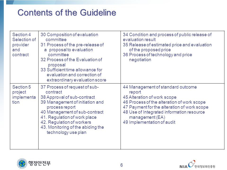 17 Chap.3. Order  Making RFP (Sec.16.) Include below contents to RFP  1.