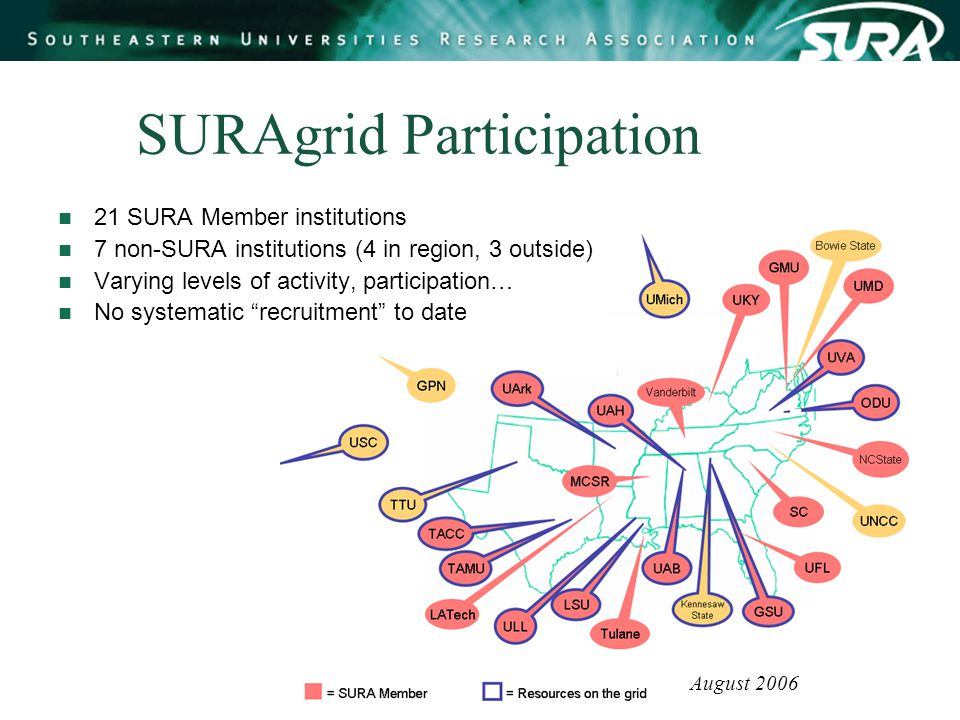 SURAgrid Participation 21 SURA Member institutions 7 non-SURA institutions (4 in region, 3 outside) Varying levels of activity, participation… No systematic recruitment to date August 2006