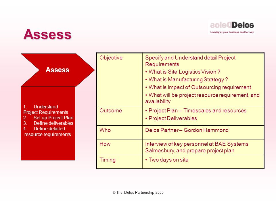 © The Delos Partnership 2005 Assess Assess 1.Understand Project Requirements 2.Set up Project Plan 3.Define deliverables 4.Define detailed resource requirements ObjectiveSpecify and Understand detail Project Requirements What is Site Logistics Vision .