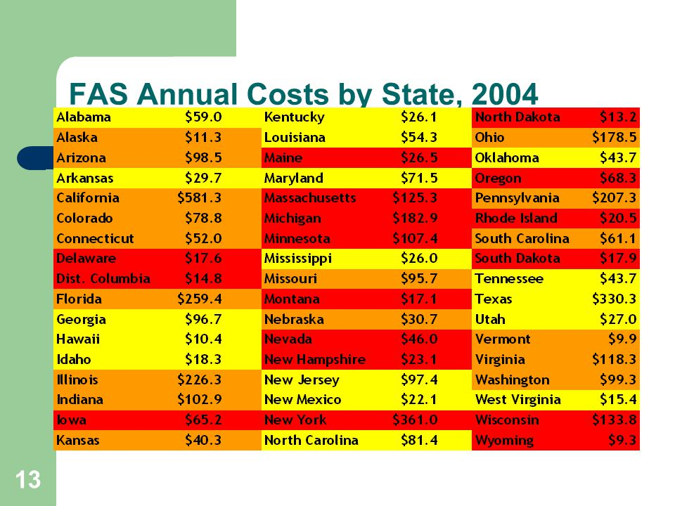 13 FAS Annual Costs by State, 2004 ($ in millions)