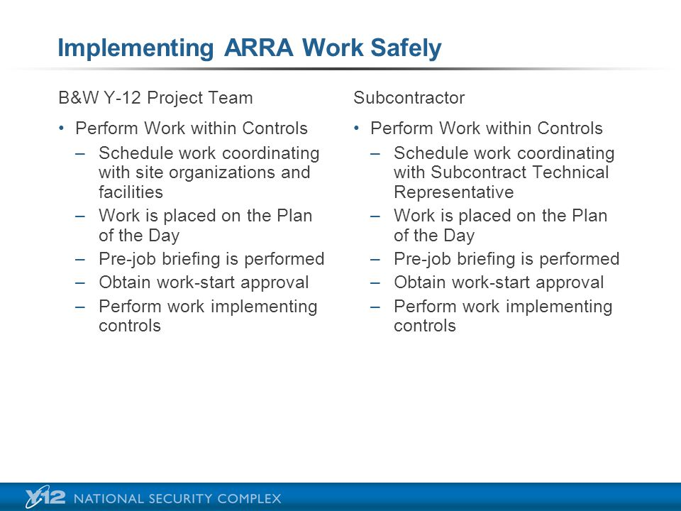 Implementing ARRA Work Safely B&W Y-12 Project Team Perform Work within Controls –S–Schedule work coordinating with site organizations and facilities –W–Work is placed on the Plan of the Day –P–Pre-job briefing is performed –O–Obtain work-start approval –P–Perform work implementing controls Subcontractor Perform Work within Controls –S–Schedule work coordinating with Subcontract Technical Representative –W–Work is placed on the Plan of the Day –P–Pre-job briefing is performed –O–Obtain work-start approval –P–Perform work implementing controls