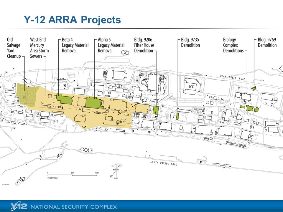 Y-12 ARRA Projects
