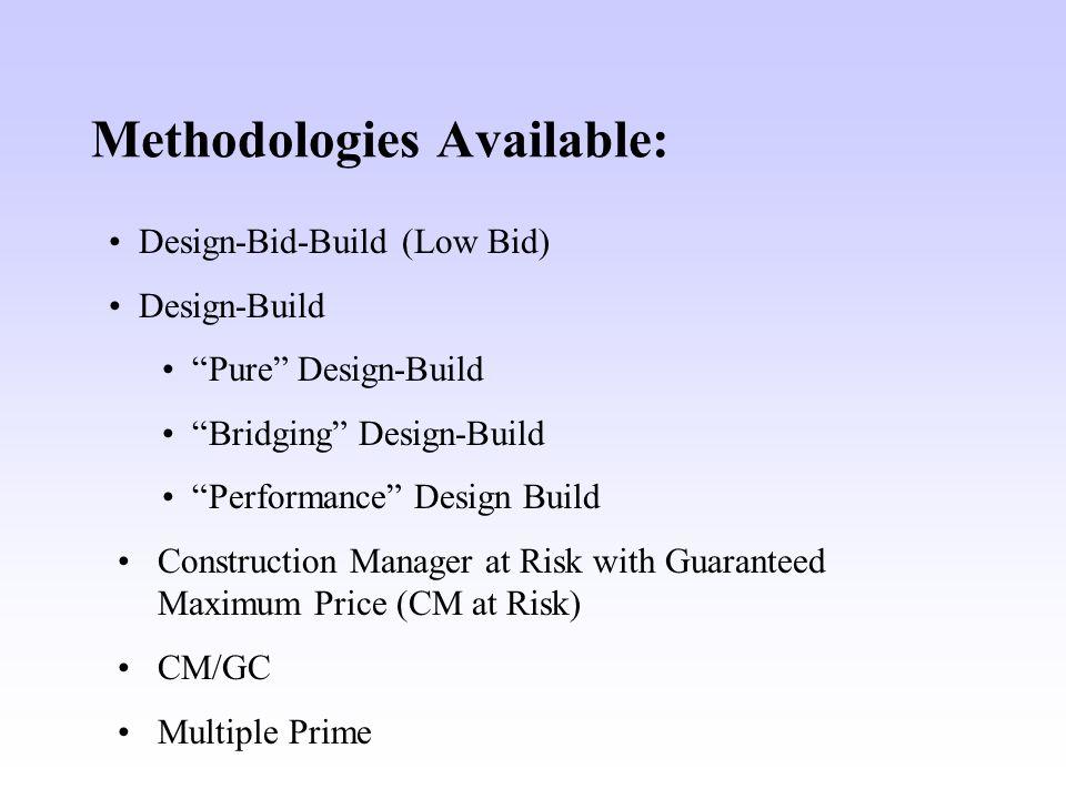 DESIGN PHASE [ Traditional & Design-Build] INTERVIEW & SELECT ARCHITECT PRESCREEN EXEC.